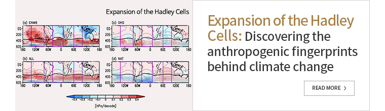 Expansion of the Hadley Cells: Discovering the anthropogenic fingerprints behind climate change