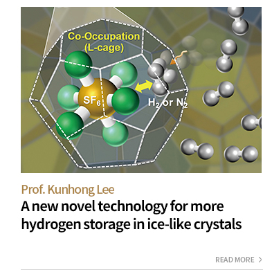 Prof.Kunhong,lee - A new novel technology for more hydrogen storage in ice-like crystals - READ MORE