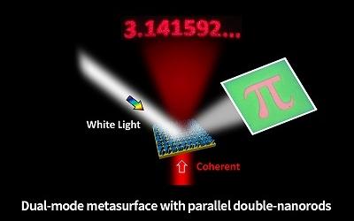 MetasurfaceFuture of display: security-enhanced crypto-display using dual-mode metasurfaces