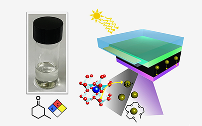 Perovskite Solar Cells Made of Peppermint Oil and Walnut Aroma Food Additives, Preventing Lead Leakage