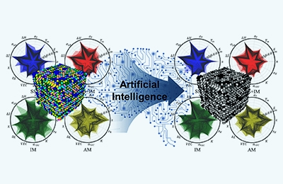 AI Speeds Up Development of New High-Entropy Alloys