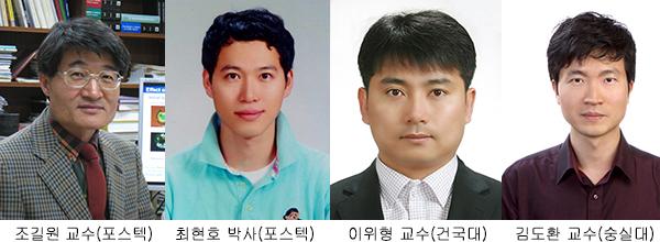 조길원(화공)교수팀