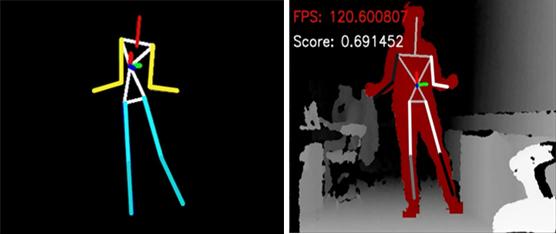 춤 선생 동작(좌) 및 학습자 동작(우) 비교 영상. 오른쪽 학습자 경우, 각 신체 부위가 정확한 동작을 취할수록 밝은 색(흰색)으로, 그렇지 못할수록 어두운 색 (검은색)으로 표시된다.
