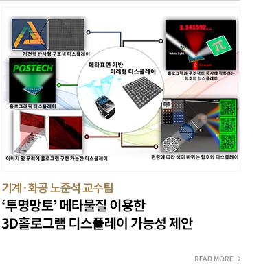 기계 화공 노준석 교수팀 투명망토 메타물질 이용한 3D홀로그램 디스플레이 가능성 제안 - READ MORE