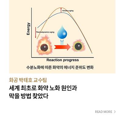 화공 박태호 교수팀 세계 최초로 화약 노화 원인과 막을 방법 찾았다. - READ MORE