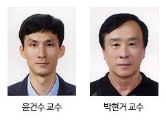 윤건수 교수, 박현거 교수