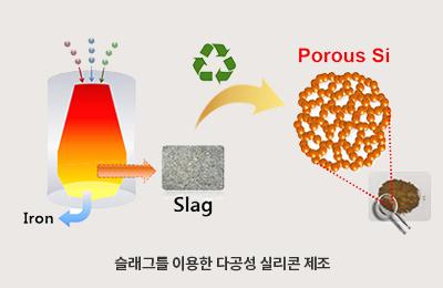 화공 이진우 교수팀, 슬래그 이용한 리튬이온전지 전극소재 합성기술 개발
