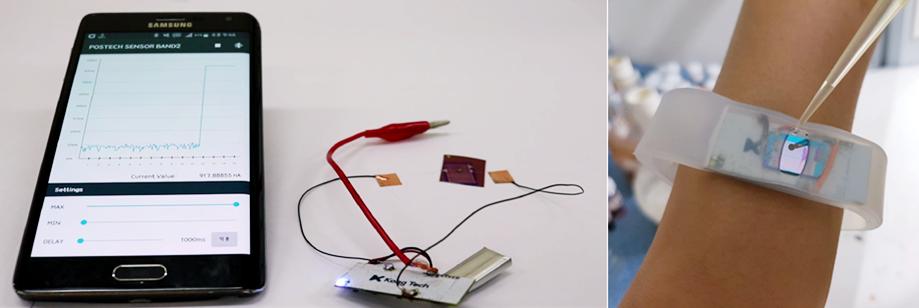 그림2. 암페타민 계열 마약 검출용 무선 센서의 구성 사진(좌) 및 스마트밴드 타입으로 제작된 휴대용 센서(우)