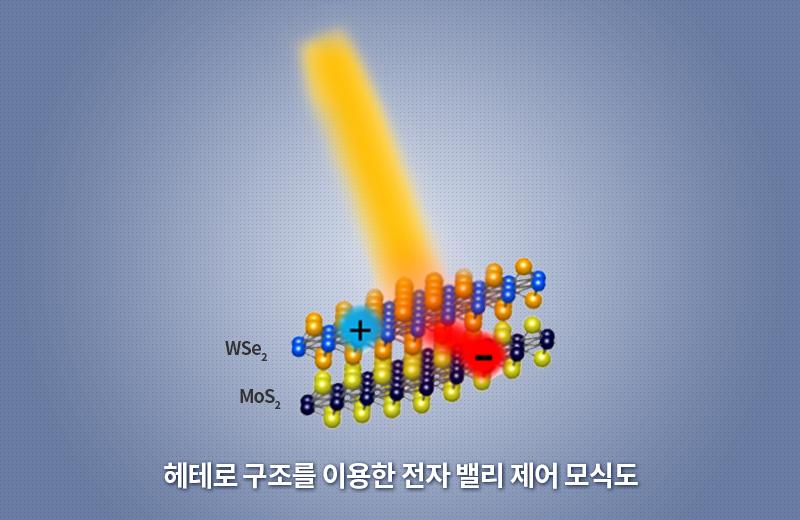 main_thumbnail_전자밸리제어-4