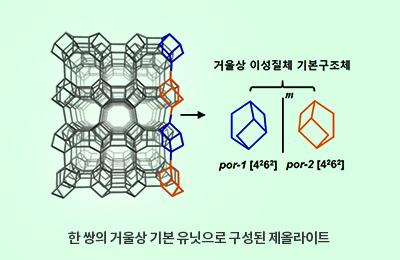환경 홍석봉 교수팀, 거울로 대칭되는 한 쌍의 기본유닛들로 만들어진 독특한 구조의 제올라이트 합성 성공