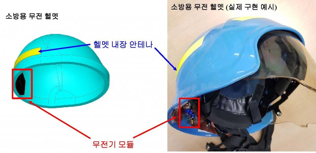 소방용 무전 헬멧 소방용 무전 헬멧(실제 구현 예시) 헬멧 내장 안테나 무전기 모듈