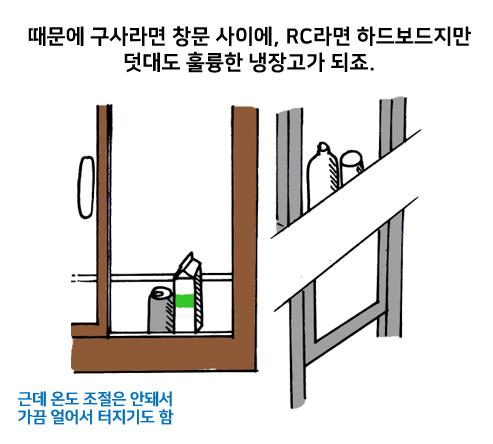 때문에 구사라면 창문 사이에, RC라면 하드보드지만 덧대도 훌륭한 냉장고가 되죠. 근데 온도 조절은 안돼서 가끔 얼어서 터기기도 함