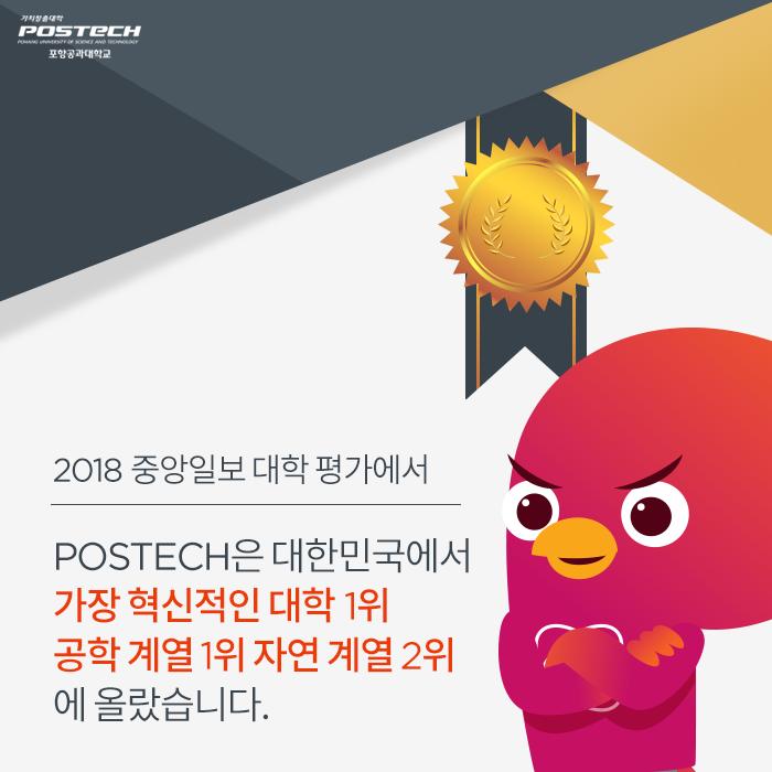 2018중앙일보 대학 평가에서 POSTECH은 대한민국에서 가장 혁신적인 대학 1위 공학계열 1위 자연계결 2위에 올랐습니다.