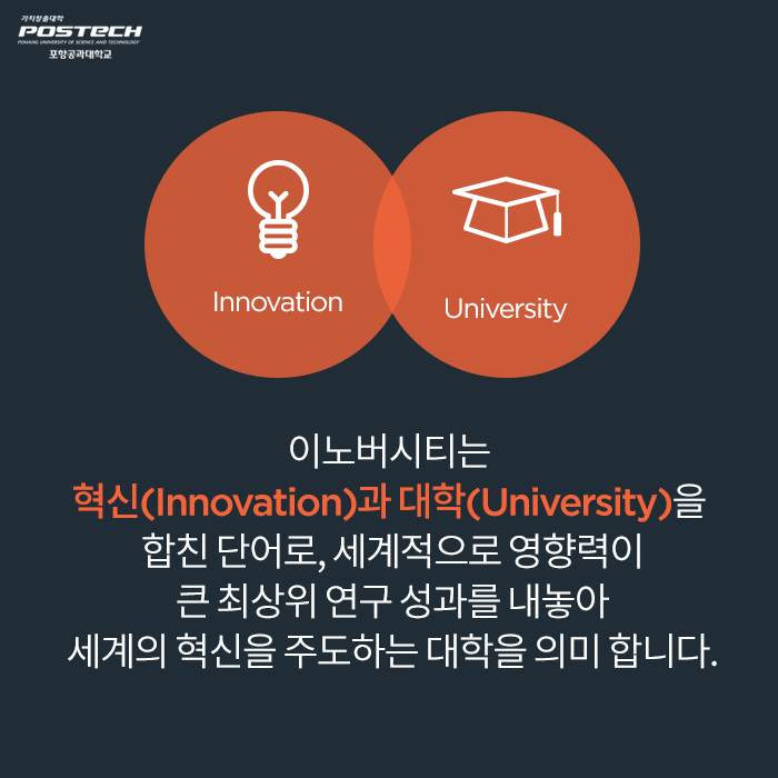 Innovation University 이노버시티는 혁신(Innovation)과 대학(University)을 합친 단어로, 세계적으로 영향력이 큰 최상위 연구 성과를 내놓아 세계의 혁신을 주도하는 대학을 의미 합니다.