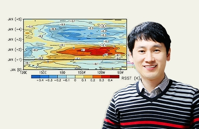 환경 민승기 교수팀, 화산 폭발이 전 지구 강수량 줄인다