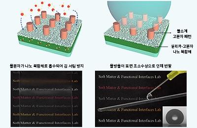 POSTECH 연구팀, 표면 오염 및 김 서림을 방지할 수 있는 새로운  코팅 기술 개발